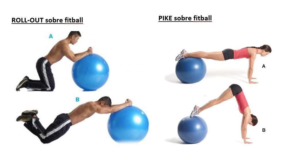 ROLL – OUT y FLEXO-EXTENSION de cadera en FITBALL